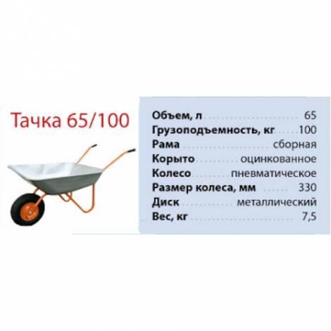 Садовая тачка VITALS 65/100