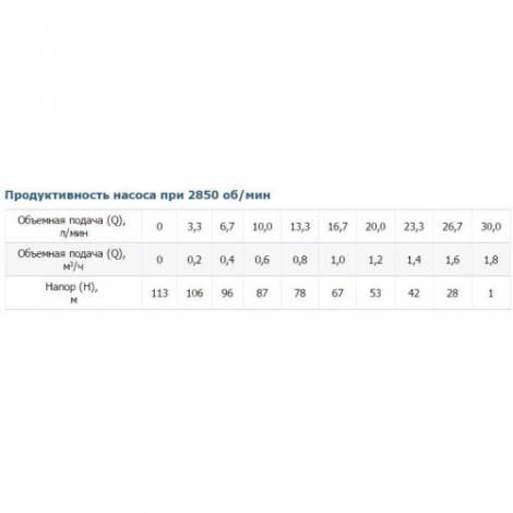 Насос скважинный шнековый Vitals aqua 3DS 1253-0.75r